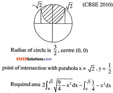 2nd PUC Maths Question Bank Chapter 8 Application of Integrals Miscellaneous Exercise 59