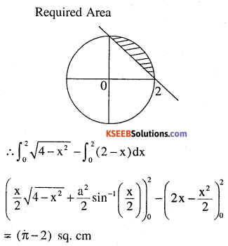 2nd PUC Maths Question Bank Chapter 8 Application of Integrals Miscellaneous Exercise 62