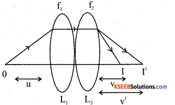 2nd PUC Physics Model Question Paper 1 with Answers 22