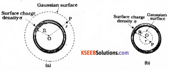 2nd PUC Physics Model Question Paper 4 with Answers 10