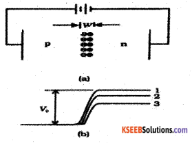 2nd PUC Physics Model Question Paper 4 with Answers 20