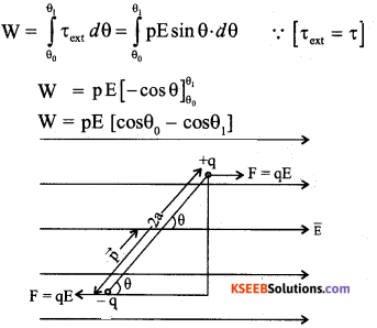 2nd PUC Physics Previous Year Question Paper March 2019 4