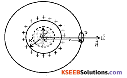 2nd PUC Physics Previous Year Question Paper March 2019 9