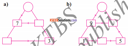 KSEEB Solutions for Class 5 Maths Chapter 10 Patterns 7