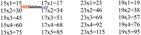 KSEEB Solutions for Class 5 Maths Chapter 4 Factors and Multiples 2