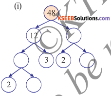 KSEEB Solutions for Class 5 Maths Chapter 4 Factors and Multiples 4