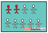 KSEEB Solutions for Class 5 Maths Chapter 5 Fractions 16