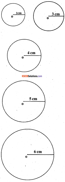 KSEEB Solutions for Class 5 Maths Chapter 7 Circles 14