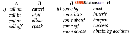 A Question Of Space Notes KSEEB