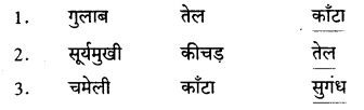 KSEEB Solutions For Class 8 Hindi