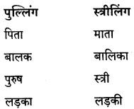 KSEEB Solutions For Class 8 Hindi Chapter 5 Mahatma Gandhi