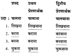 KSEEB Solutions For Class 8th Hindi