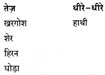 8th Standard Hindi Poem Bandar Bant Karnataka Solutions