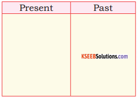 KSEEB Solutions for Class 6 English Prose Chapter 7 Neerja Bhanot Brave in life, Brave in Death 4