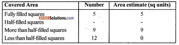 KSEEB Solutions for Class 6 Maths Chapter 10 Mensuration Ex 10.2 3