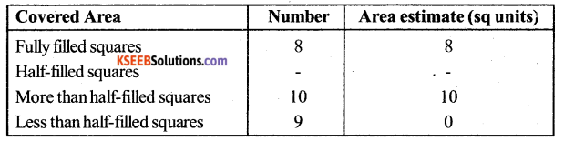 KSEEB Solutions for Class 6 Maths Chapter 10 Mensuration Ex 10.2 4