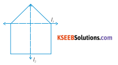 KSEEB Solutions for Class 6 Maths Chapter 13 Symmetry Ex 13.1 1