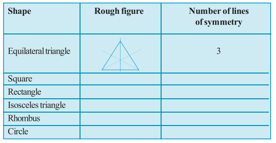 KSEEB Solutions for Class 6 Maths Chapter 13 Symmetry Ex 13.2 77