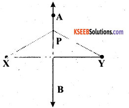 KSEEB Solutions for Class 6 Maths Chapter 14 Practical Geometry Ex 14.5 50