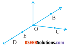 KSEEB Solutions for Class 6 Maths Chapter 4 Basic Geometrical Ideas Ex 4.1 1