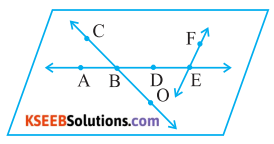 KSEEB Solutions for Class 6 Maths Chapter 4 Basic Geometrical Ideas Ex 4.1 3