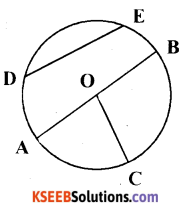 KSEEB Solutions for Class 6 Maths Chapter 4 Basic Geometrical Ideas Ex 4.6 50