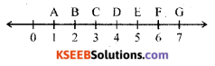 KSEEB Solutions for Class 6 Maths Chapter 5 Understanding Elementary Shapes Ex 5.1 1
