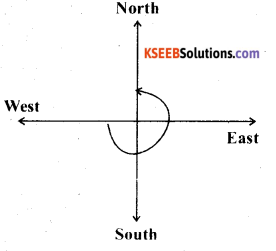 KSEEB Solutions for Class 6 Maths Chapter 5 Understanding Elementary Shapes Ex 5.2 15