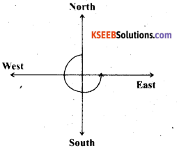 KSEEB Solutions for Class 6 Maths Chapter 5 Understanding Elementary Shapes Ex 5.2 27