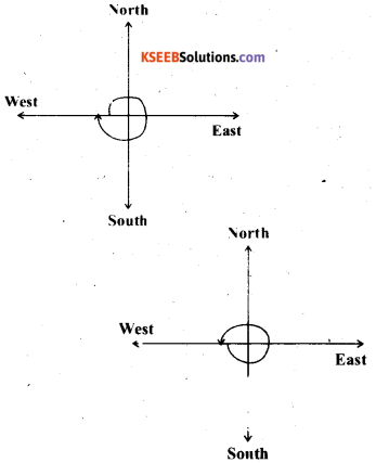 KSEEB Solutions for Class 6 Maths Chapter 5 Understanding Elementary Shapes Ex 5.2 28