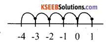 KSEEB Solutions for Class 6 Maths Chapter 6 Integers Ex 6.1 31