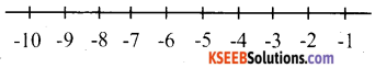 KSEEB Solutions for Class 6 Maths Chapter 6 Integers Ex 6.1 32