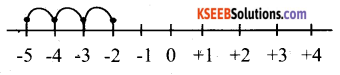 KSEEB Solutions for Class 6 Maths Chapter 6 Integers Ex 6.2 4