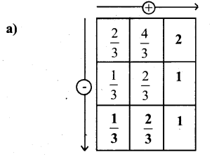 KSEEB Solutions for Class 6 Maths Chapter 7 Fractions Ex 7.6 34