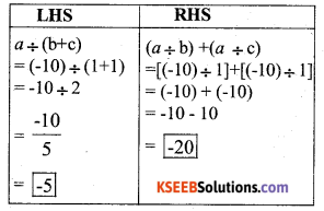 KSEEB Solutions for Class 7 Maths Chapter 1 Integers Ex 1.4 12