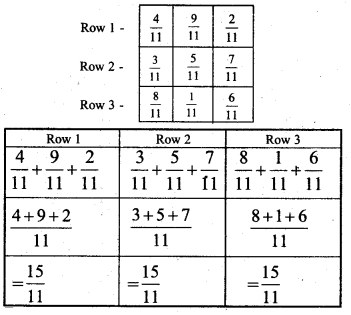 KSEEB Solutions for Class 7 Maths Chapter 2 Fractions and Decimals Ex 2.1 24