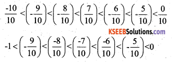 KSEEB Solutions for Class 7 Maths Chapter 9 Rational Numbers Ex 9.1 2