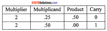 1st PUC Computer Science Model Question Paper 4 with Answer 2