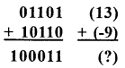 1st PUC Computer Science Question Bank Chapter 3 Data Representation 18