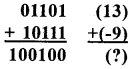 1st PUC Computer Science Question Bank Chapter 3 Data Representation 23