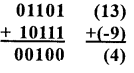 1st PUC Computer Science Question Bank Chapter 3 Data Representation 24