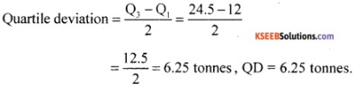1st PUC Economics Model Question Paper 4 with Answers img 19