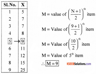 1st PUC Economics Model Question Paper 4 with Answers img 2