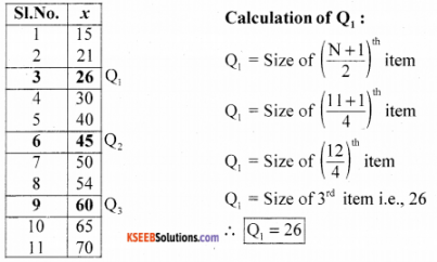 1st PUC Economics Previous Year Question Paper March 2019 (North) img 10