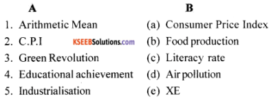 1st PUC Economics Previous Year Question Paper March 2019 (South) img 1