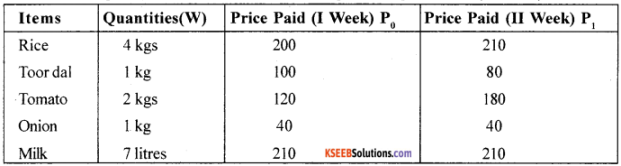 1st PUC Economics Previous Year Question Paper March 2019 (South) img 12