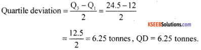 1st PUC Economics Previous Year Question Paper March 2019 (South) img 5