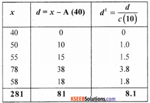 1st PUC Economics Previous Year Question Paper March 2019 (South) img 6
