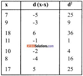1st PUC Economics Question Bank Chapter 6 Measures of Dispersion image - 33