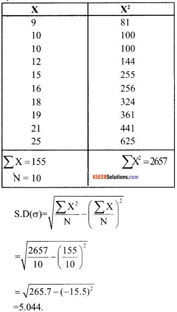 1st PUC Economics Question Bank Chapter 6 Measures of Dispersion image - 9